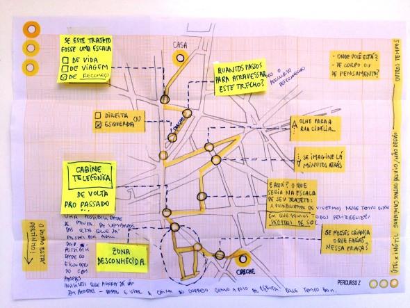 Mapa-jogo preenchido por participante do Percurso Z, 2019. Arquivo pessoal.
